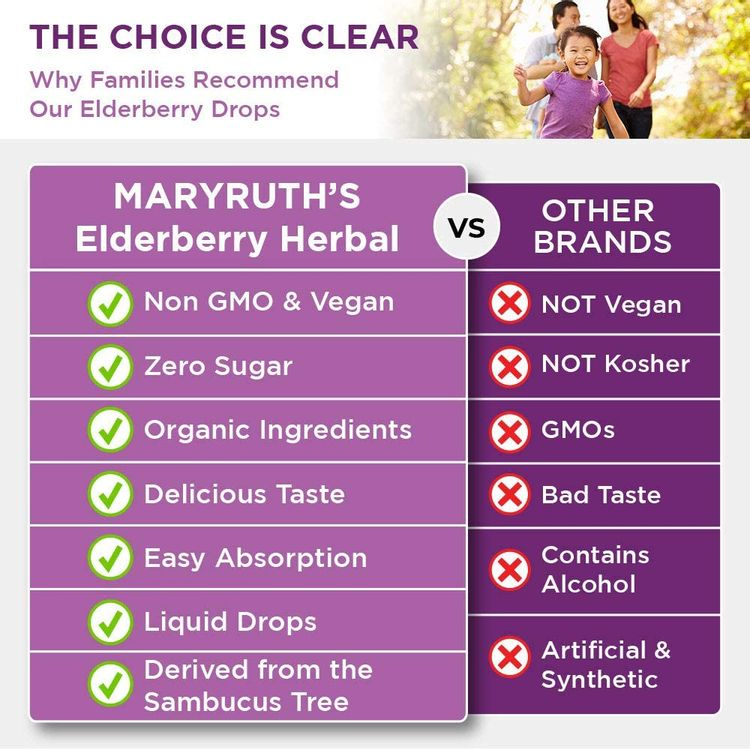 Organic Elderberry Syrup Black Sambucus Liquid Drops by MaryRuth's for Immune Support | Flavored with Raspberry & Blueberry for Health & Wellness | Vegan, Non-GMO & Gluten Free | 30 Servings