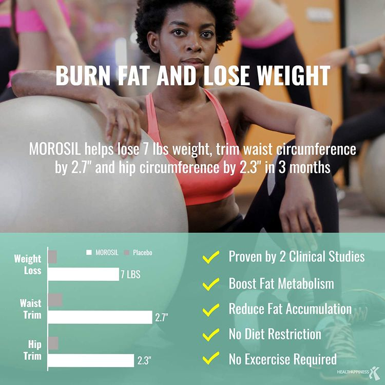 Clinically Proven Weight Loss Supplement For Women & Men - Appetite Suppressant, Thermogenic Fat Burner & Metabolism Booster- Diet Pills for Fast Fat Burn & Stomach Belly Fat Loss - 90 Vegan Capsules
