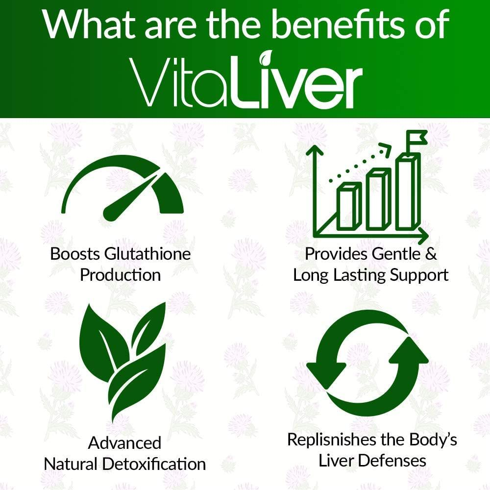 VitaLiver Liver-Health Cleanse and Detox Supplement with Milk Thistle - Herbal Liquid Blend of Chanca Piedra, Dandelion, Artichoke and More