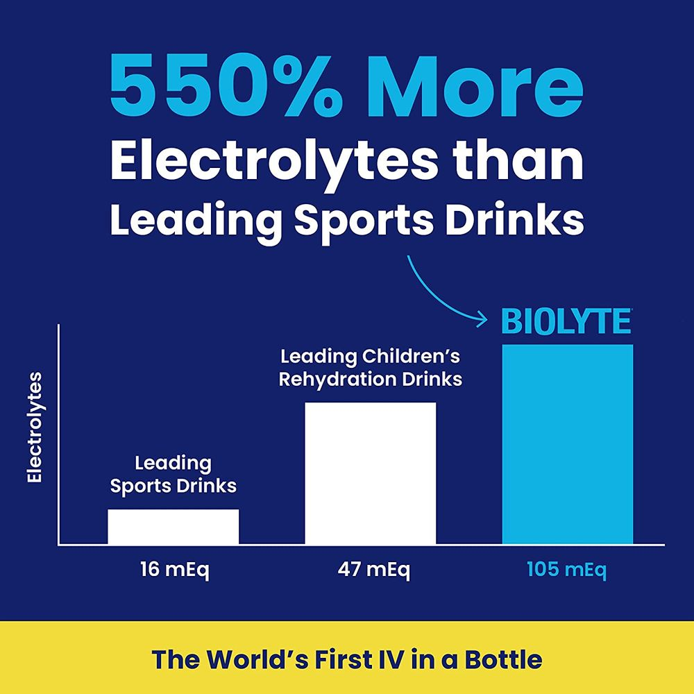 BIOLYTE Electrolyte Drink, Citrus 12 pack | IV Liquid Bottle for Dehydration | Hydration Supplement Drink with B Vitamins | Amino Acid Energy Drinks | Keto-Friendly Natural Low Sugar