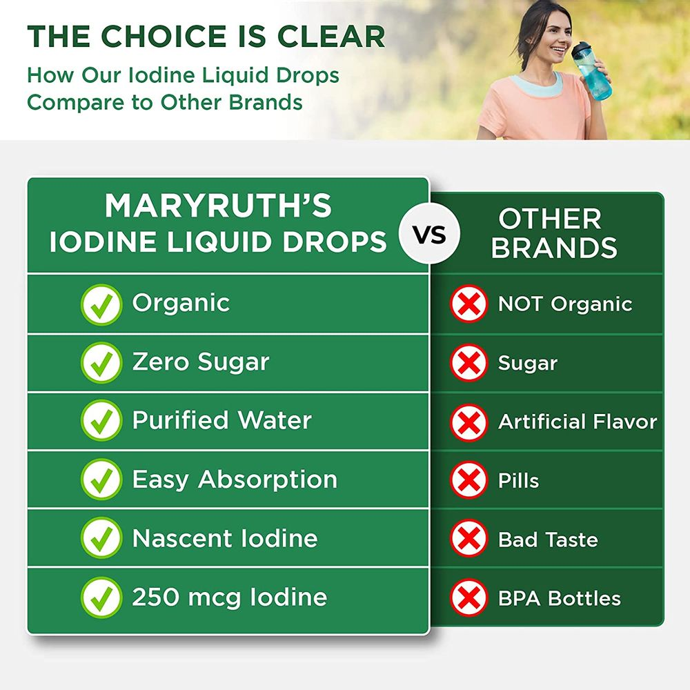 Iodine Supplement Drops by MaryRuth's, Organic for Hormone and Weight Support, Promotes Optimal Thyroid Health, 1 Year Supply, 1 Fl Oz