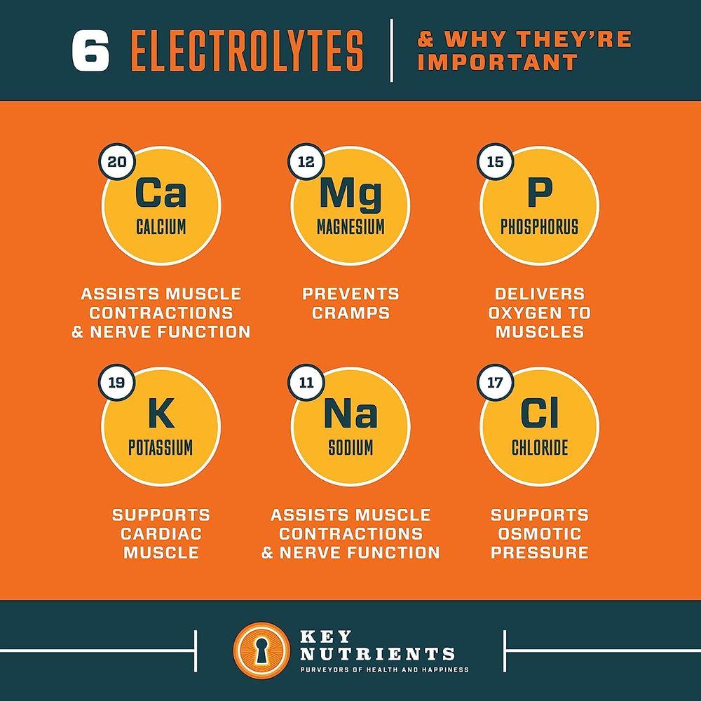 Electrolyte Powder: Orange - 90 Servings - Sugar Free Drink Mix- Keto Electrolyte Powder: No Sugar, Gluten Free Hydration Powder- Keto Electrolytes Supplement: Magnesium, Potassium, Calcium