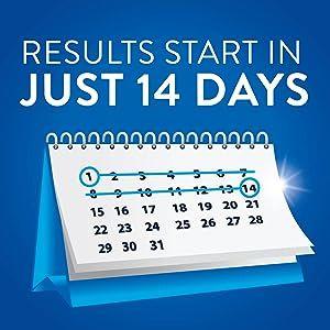 Result start in just 14 days