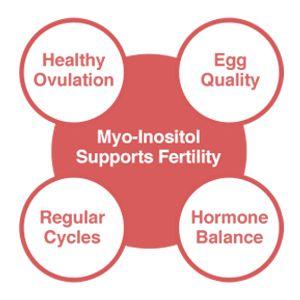 fertilcm women fertility pills for women to get pregnant fast  infertility supplement fertilaid cm