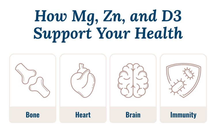 magnesium zinc and d3 for bone heart brain and immunity