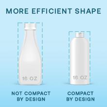 More efficient shape