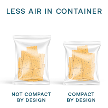 Less air in container