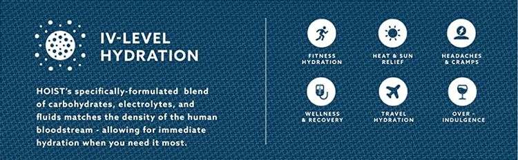 reasons to use - iv-level hydration