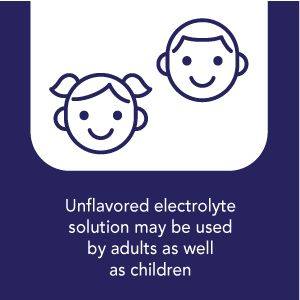 Electrolyte Solution