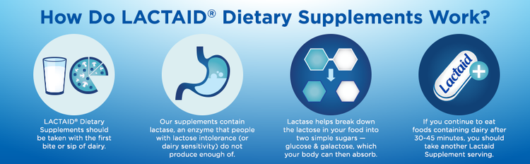 How do Lactaid supplements work?